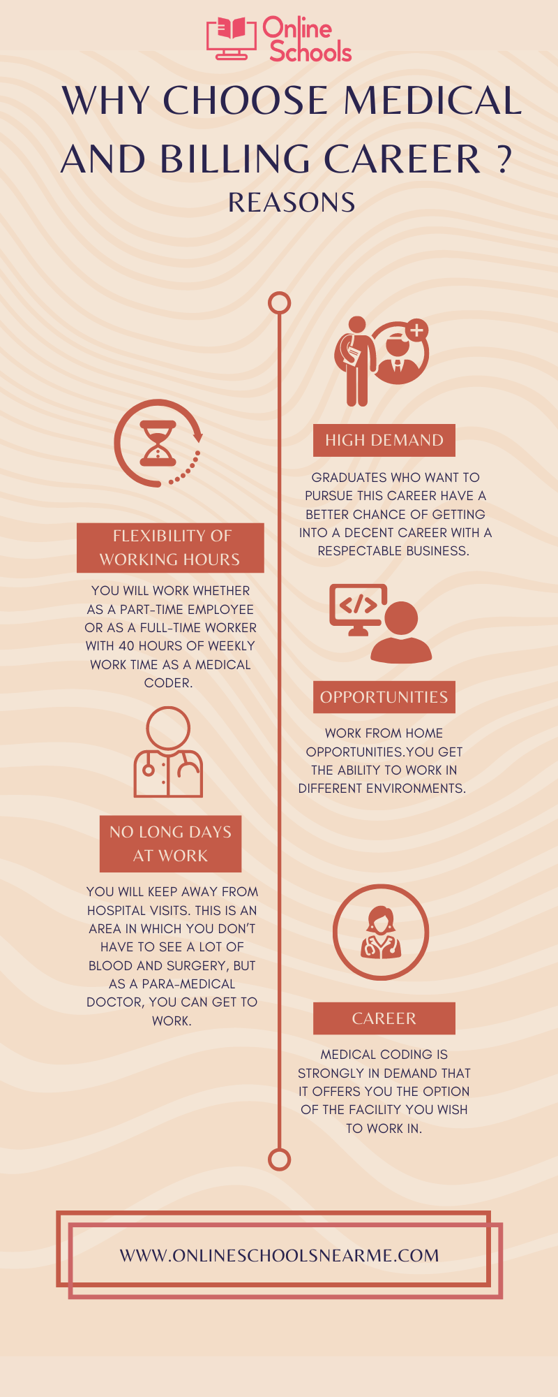 why choose medical and billing career