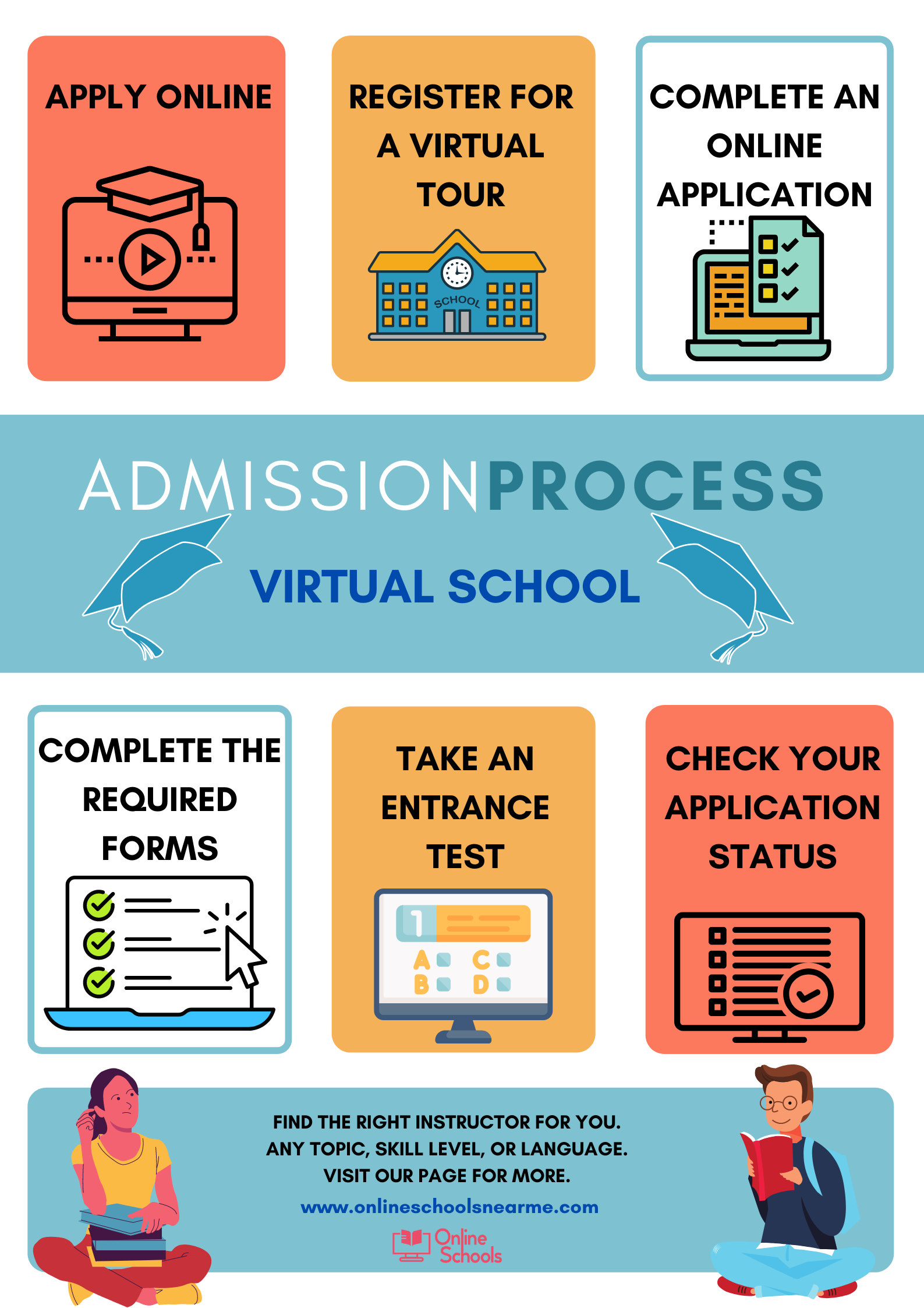 admission process of virtual school