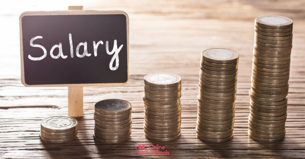 Paralegal salary