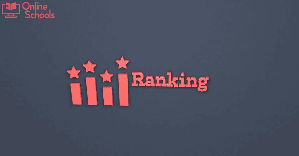American University Law School Ranking