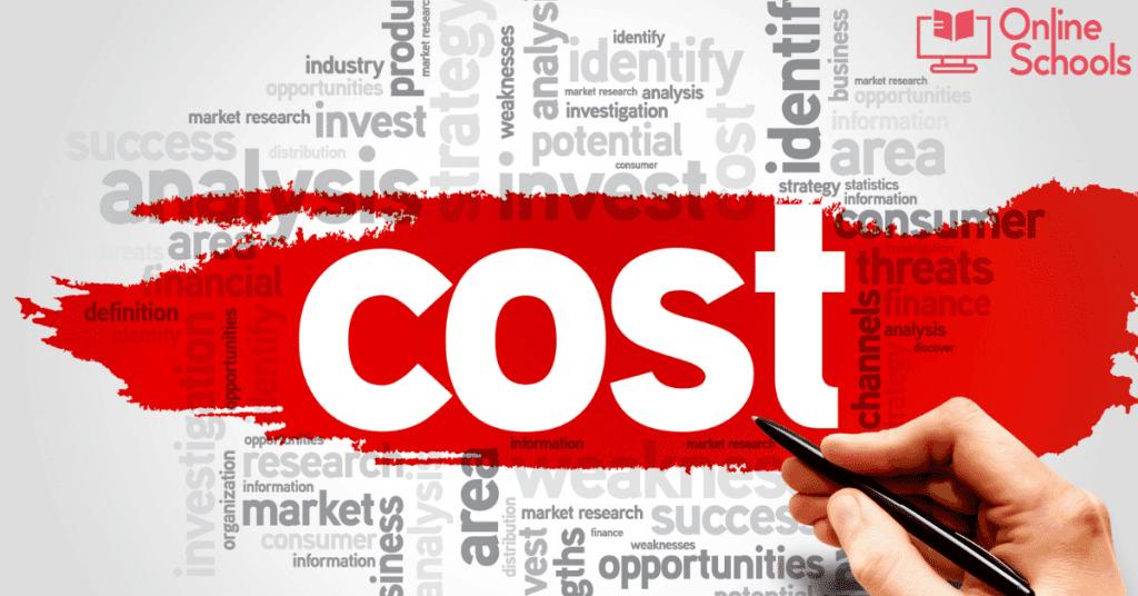 Program costs