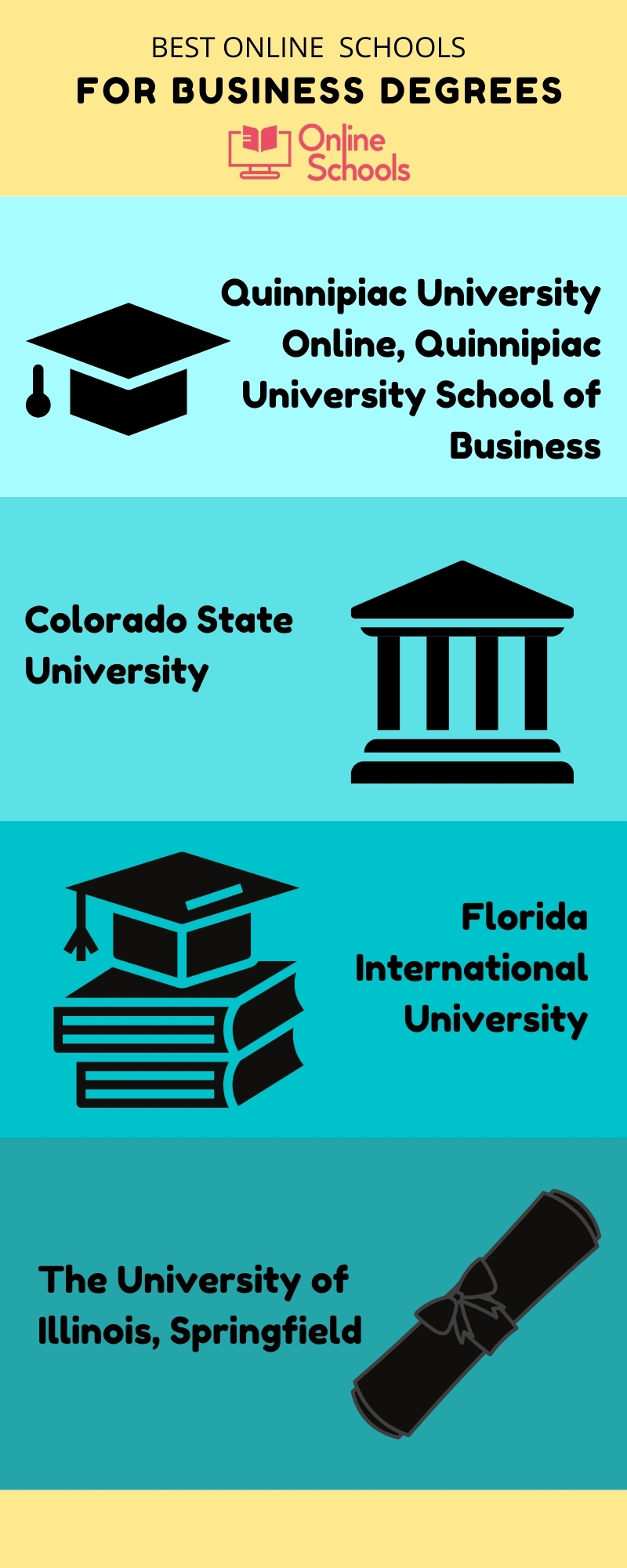 Best online schools for business degrees