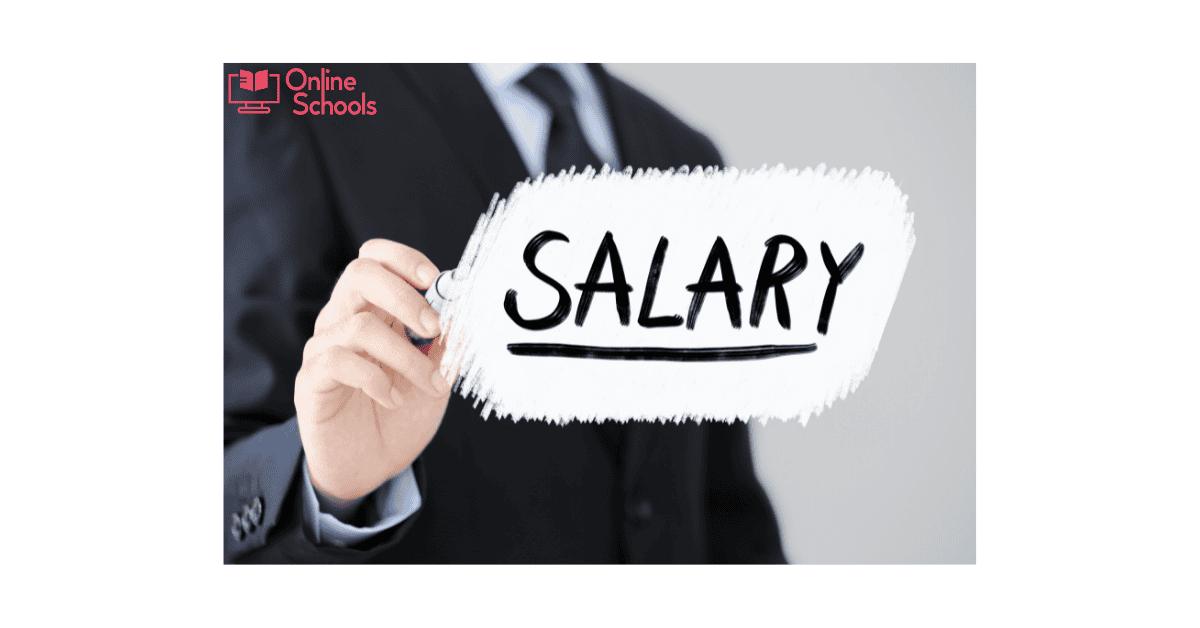 Business degree salary