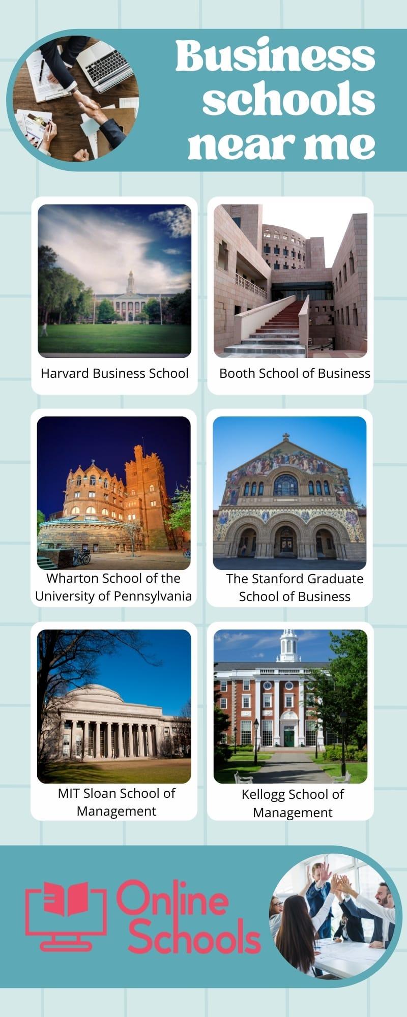 Business schools near me