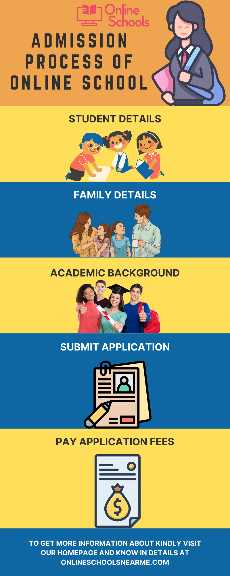 admission process of online school