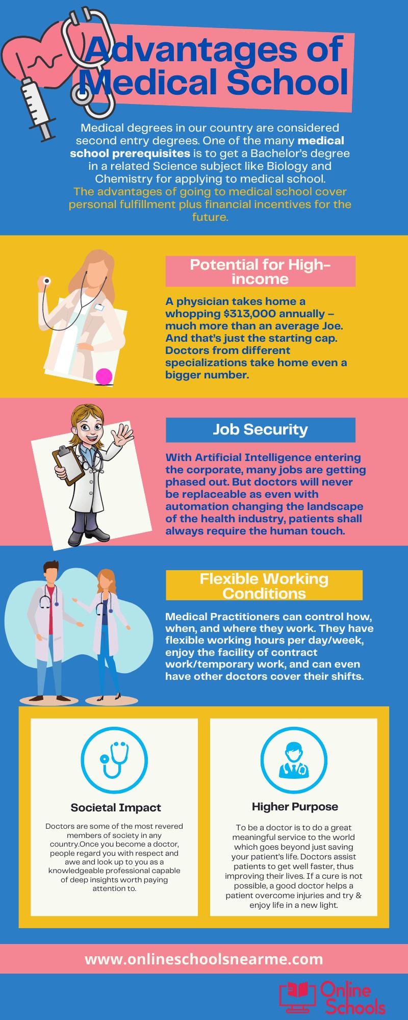 Advantages of Medical School