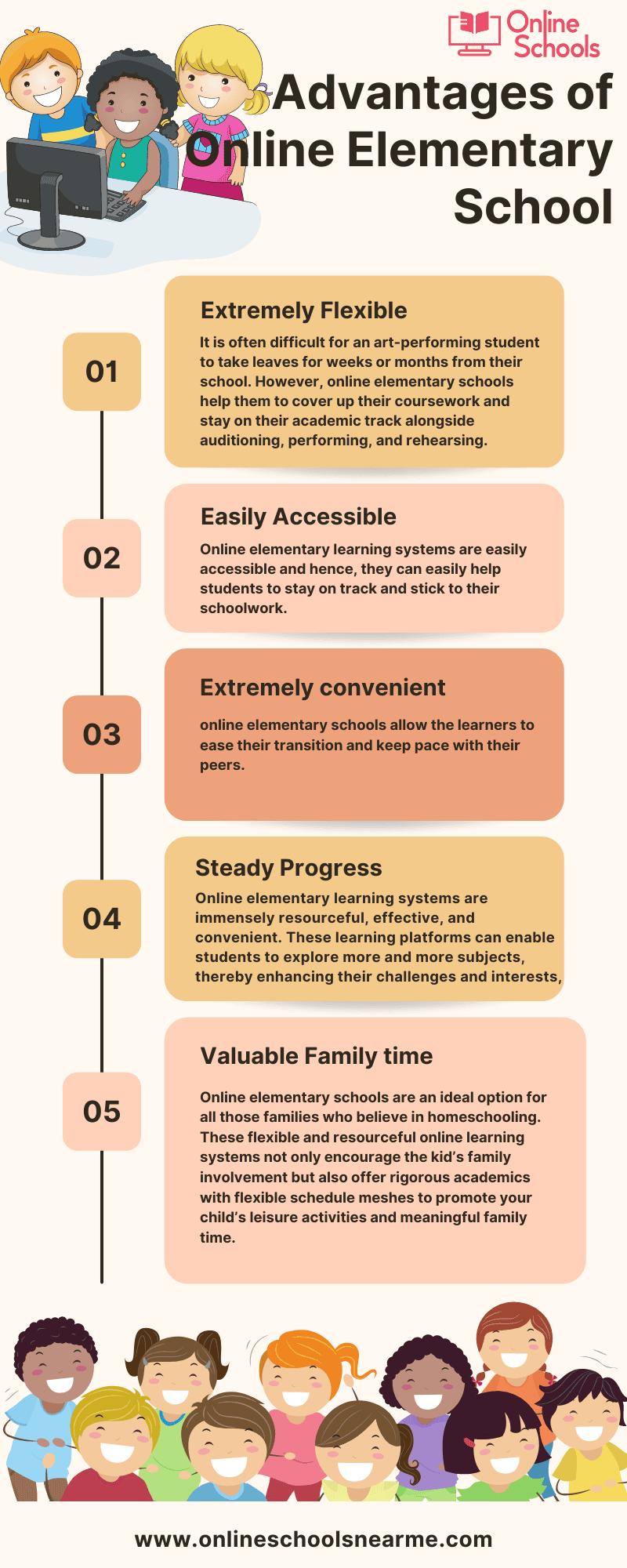 Advantages of Online Elementary school