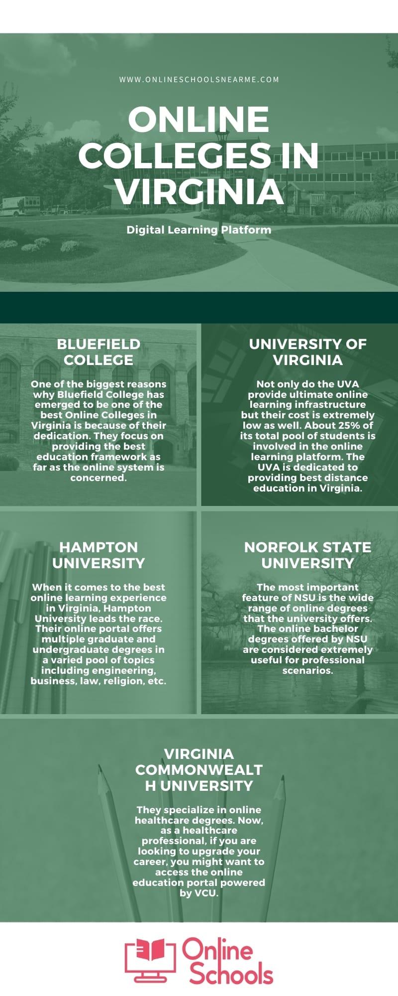 Online colleges in Virginia